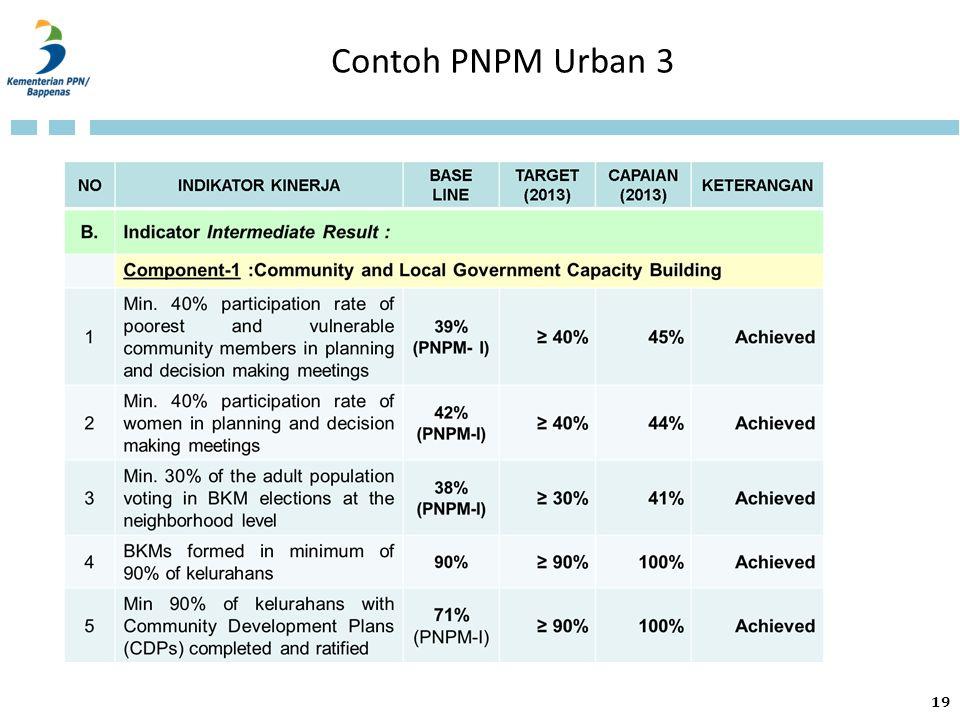 Contoh PNPM Urban 3 19