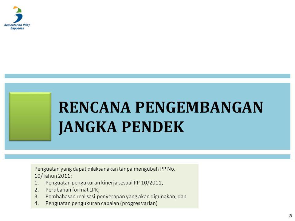 RENCANA PENGEMBANGAN JANGKA PENDEK 5 Penguatan yang dapat dilaksanakan tanpa mengubah PP No. 10/Tahun 2011: 1.Penguatan pengukuran kinerja sesuai PP 1