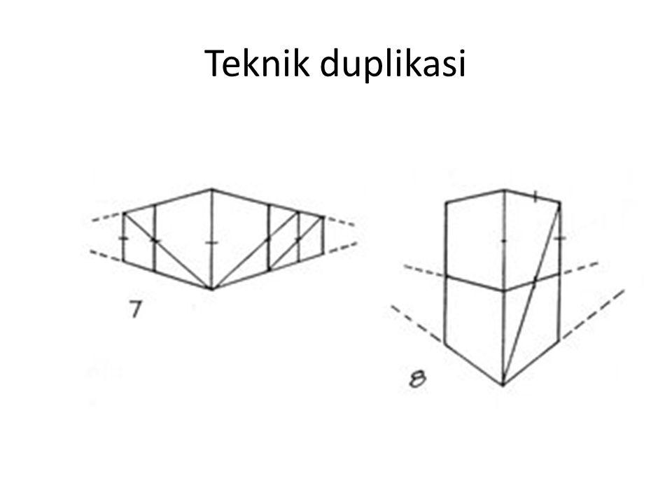 Teknik duplikasi