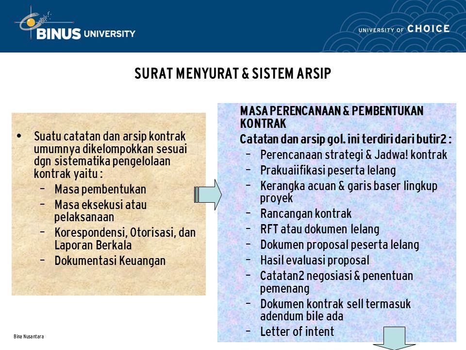 Bina Nusantara SURAT MENYURAT & SISTEM ARSIP Suatu catatan dan arsip kontrak umumnya dikelompokkan sesuai dgn sistematika pengelolaan kontrak yaitu :