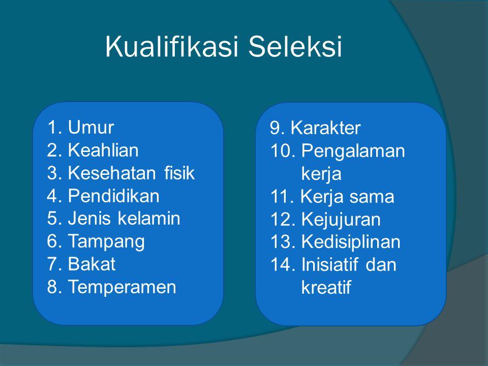 9. Karakter 10. Pengalaman kerja 11. Kerja sama 12. Kejujuran 13. Kedisiplinan 14. Inisiatif dan kreatif 1. Umur 2. Keahlian 3. Kesehatan fisik 4. Pen
