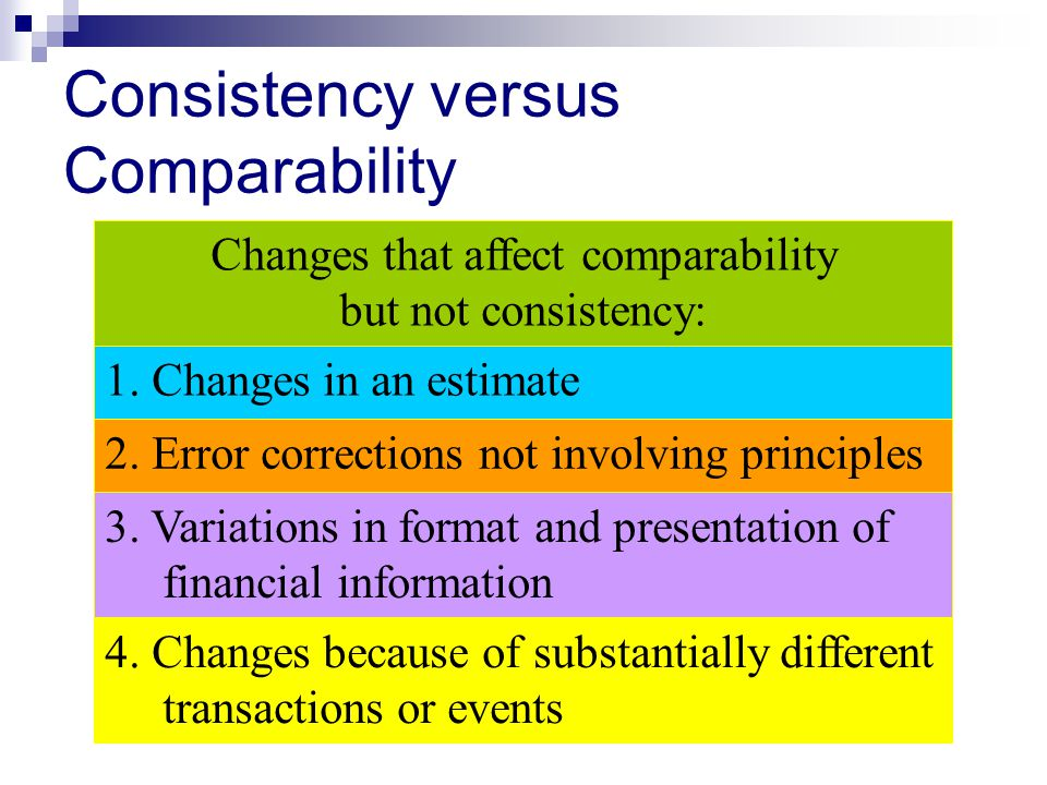 Consistency versus Comparability Changes that affect comparability but not consistency: 1. Changes in an estimate 2. Error corrections not involving p