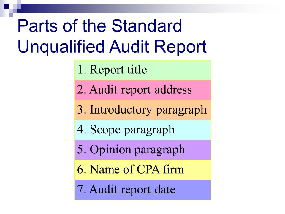 Parts of the Standard Unqualified Audit Report 1. Report title 2. Audit report address 3. Introductory paragraph 4. Scope paragraph 5. Opinion paragra
