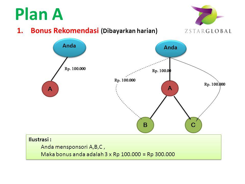 Biaya Pendaftaran Rp. 750.000,- – Mendapatkan 1 HU – Mendapatkan Web Replika – Mendapatkan 1 Paket Produk berkualitas Biaya Pendaftaran Rp. 750.000,-