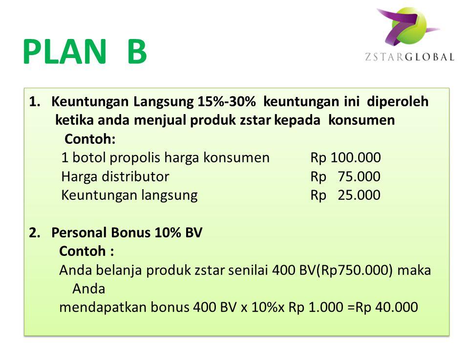 3.Reward Reward diberikan kepada distributor yang mencapai akumulasi kaki binary: 3.
