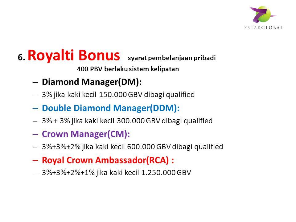 5. Matching Bonus [MB] 100%, syarat belanja pribadi 400 PBV Matching Bonus ini seperti anda memiliki FRANCHISE, anda menghasilkan bonus dari 100% bonu
