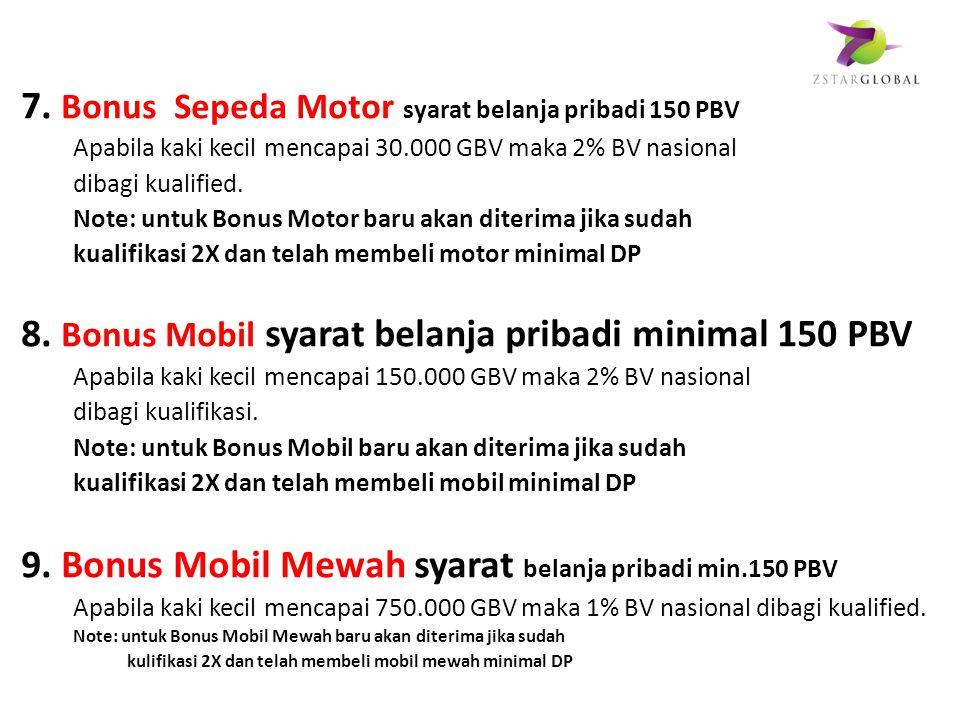 Peringkat BONUS % *CM (share) Rp juta DM37x 3% 70 DDM 3+33x 3%36 CM 3+3+21x2%15 RCM3+3+2+1 - Total 121 jt Misal *CM memiliki kaki-kecil 1.100.000 GBV, maka konvigurasinya: 7x150.000** ->share 7x3% thd DM 3x300.000 ->share 3x3% DDM 1x600.000 ->share 1x2% CM ** Lihat Tabel Qualifikasi Peringkat Misal bonus DM adl 3% omset BV Prsh/jml klfks =10jt Misal bonus DDM adl 3% omset BV Prsh/jml klfks=12jt Dan bonus CM adl 2% omset BV Prsh/jml klfks =15jt Ilustrasi Perhitungan parsial bonus *CM