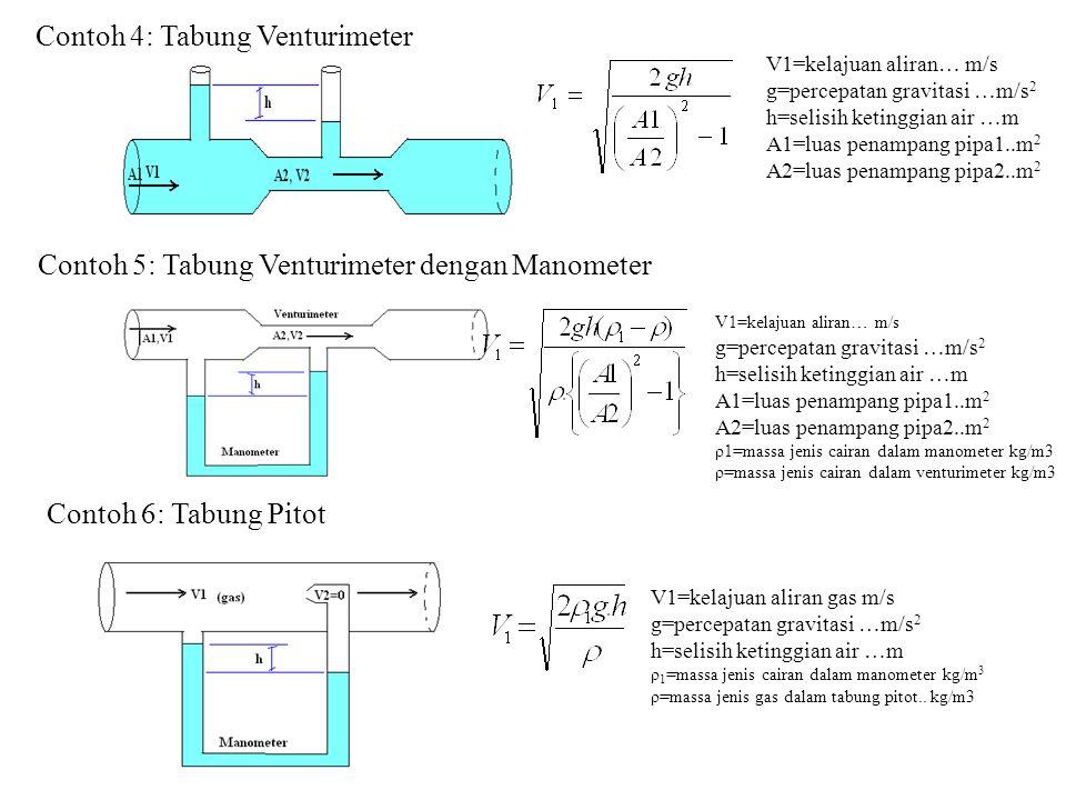 Contoh 4: Tabung Venturimeter V1=kelajuan aliran… m/s g=percepatan gravitasi …m/s 2 h=selisih ketinggian air …m A1=luas penampang pipa1..m 2 A2=luas p