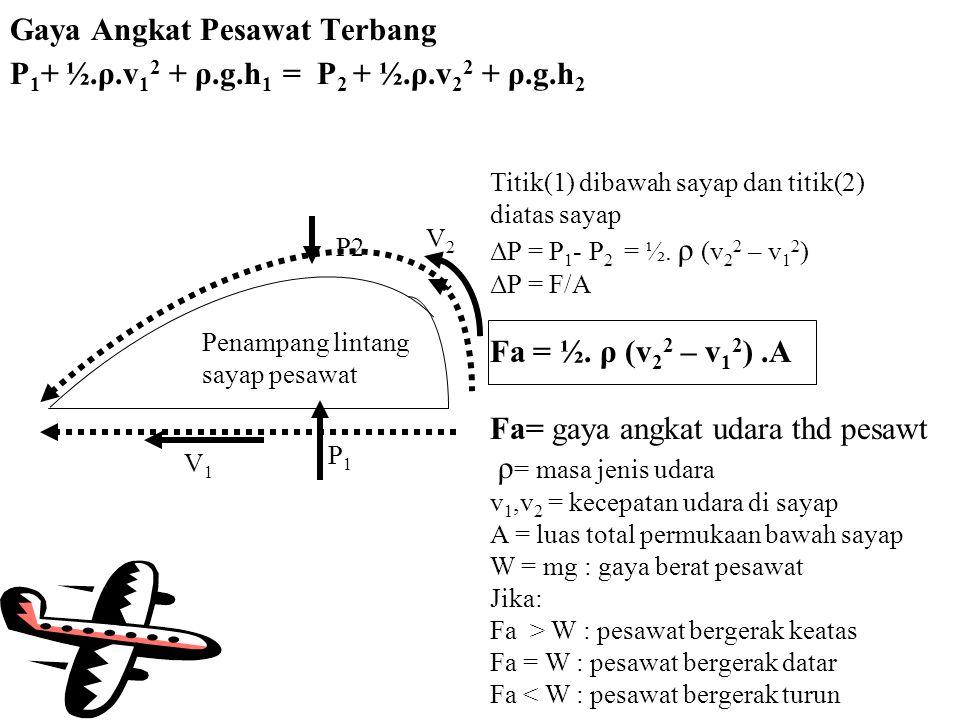 Gaya Angkat Pesawat Terbang P 1 + ½.ρ.v 1 2 + ρ.g.h 1 = P 2 + ½.ρ.v 2 2 + ρ.g.h 2 P2 V2V2 V1V1 P1P1 Penampang lintang sayap pesawat Titik(1) dibawah s