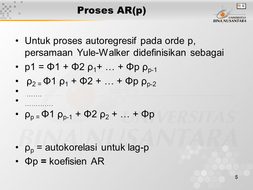 16 Dari data tersebut diperoleh koefisien autokorelasi r1=0.56 dan r2=-0.13 Koefisien autokorelasi tersebut dapat digunakan untuk menduga proses AR(1), AR(2), MA(1) dan MA(2)