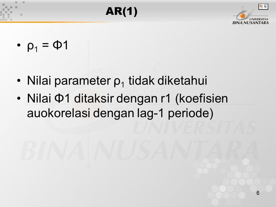 7 AR(2) ρ 1 = Φ1 + Φ2 ρ 1 ρ 2 = Φ1 ρ 1 + Φ2 ρ 1 dan ρ 2 tidak diketahui, ditaksir dengan r 1 dan r 2