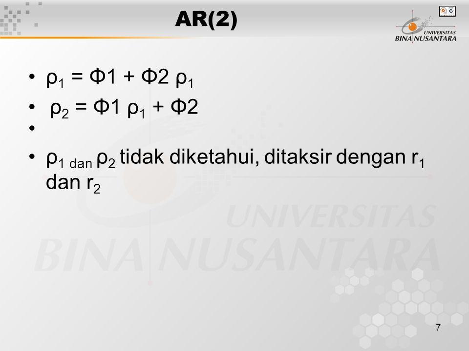 8 Penduga dari hubungan Φ 1 = r 1 (1-r 2 )/(1-r 1 2 ) Φ 2 = r 2 – r 1 2 /(1-r 1 2 ) r1= autokorelasi lag-1 r2= autokorelasi lag-2