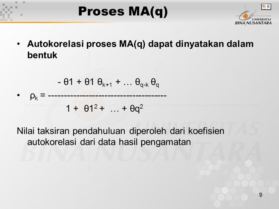 10 MA(1) ρ 1 = - θ1 / (1 + θ1 2 ) Dengan mensubstitusi r1 untuk ρ 1 akan diperoleh persamaan kuadratik θ1 2 + (1/r 1 ) θ1 + 1 = 0 θ1 harus terletak di atara -1 dan +1