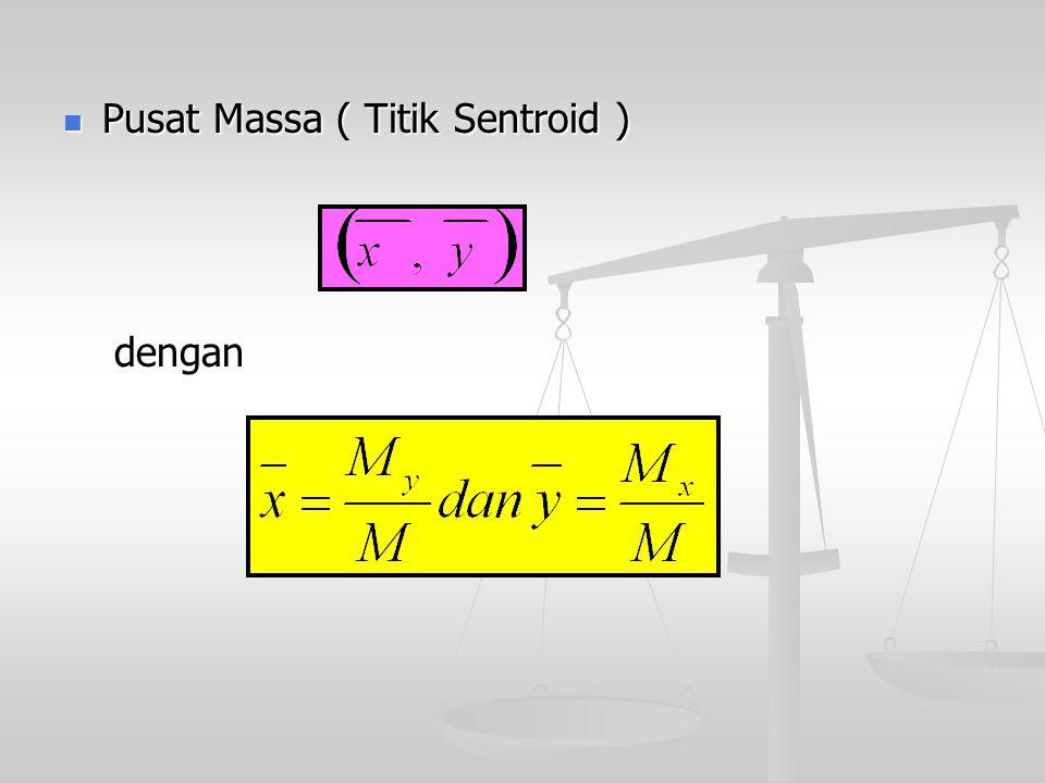 Pusat Massa ( Titik Sentroid ) Pusat Massa ( Titik Sentroid ) dengan dengan