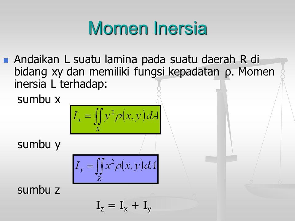 Momen Inersia Andaikan L suatu lamina pada suatu daerah R di bidang xy dan memiliki fungsi kepadatan ρ. Momen inersia L terhadap: Andaikan L suatu lam