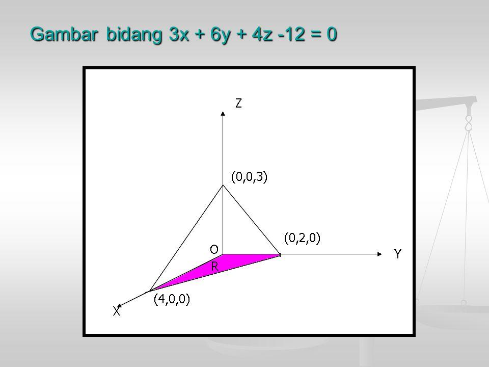 Menentukan daerah R: Persamaan garis antara titik (0,2) dan (4,0): Persamaan garis antara titik (0,2) dan (4,0): Persamaan garis antara dua titik (0,2) dan (4,0)