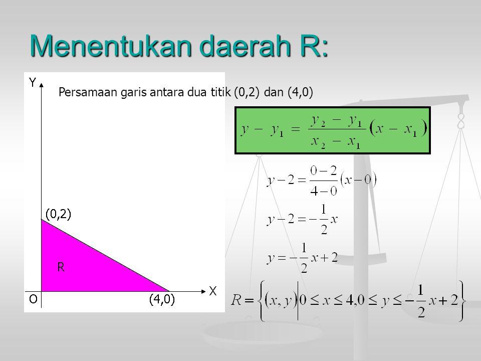 Menentukan daerah R: Persamaan garis antara titik (0,2) dan (4,0): Persamaan garis antara titik (0,2) dan (4,0): Persamaan garis antara dua titik (0,2