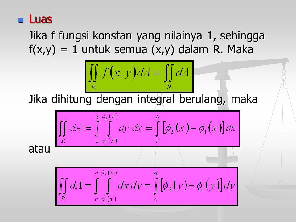 Luas Luas Jika f fungsi konstan yang nilainya 1, sehingga f(x,y) = 1 untuk semua (x,y) dalam R. Maka Jika f fungsi konstan yang nilainya 1, sehingga f