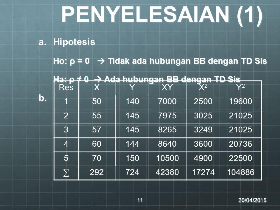 PENYELESAIAN (1) a.Hipotesis Ho: ρ = 0  Tidak ada hubungan BB dengan TD Sis Ha: ρ ≠ 0  Ada hubungan BB dengan TD Sis b.