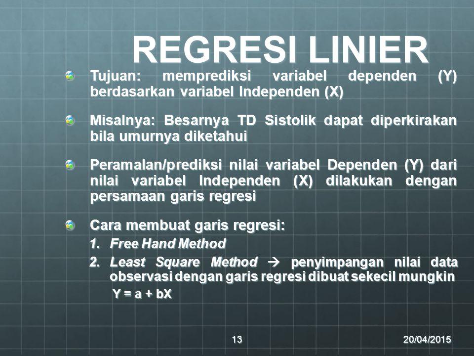 REGRESI LINIER Tujuan: memprediksi variabel dependen (Y) berdasarkan variabel Independen (X) Misalnya: Besarnya TD Sistolik dapat diperkirakan bila um