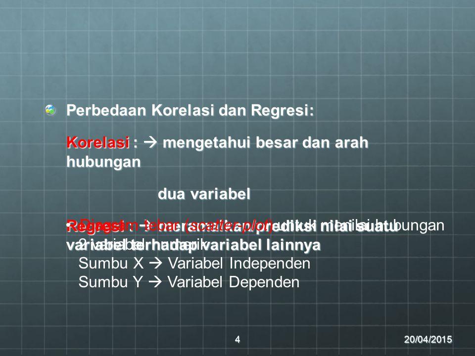 Perbedaan Korelasi dan Regresi: Korelasi :  mengetahui besar dan arah hubungan dua variabel dua variabel Regresi :  meramalkan/prediksi nilai suatu variabel terhadap variabel lainnya 20/04/20154 Diagram tebar (scatter-plot) untuk menilai hubungan 2 variabel numerik Sumbu X  Variabel Independen Sumbu Y  Variabel Dependen