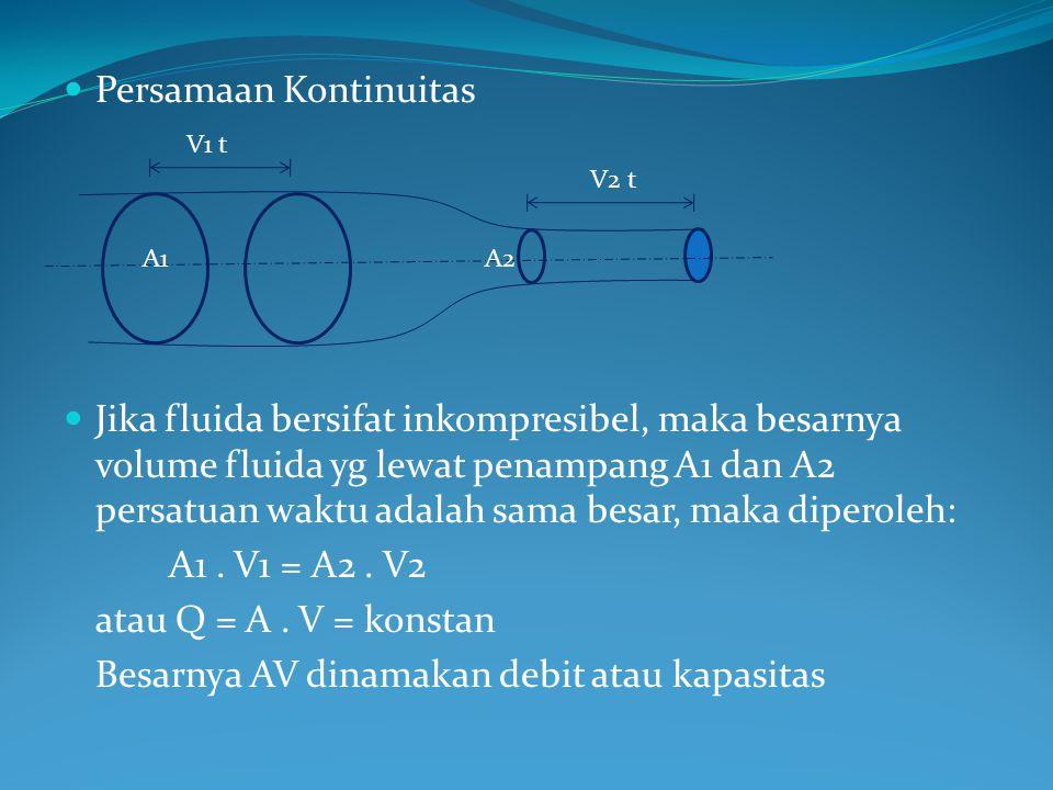 Persamaan Kontinuitas Jika fluida bersifat inkompresibel, maka besarnya volume fluida yg lewat penampang A1 dan A2 persatuan waktu adalah sama besar,
