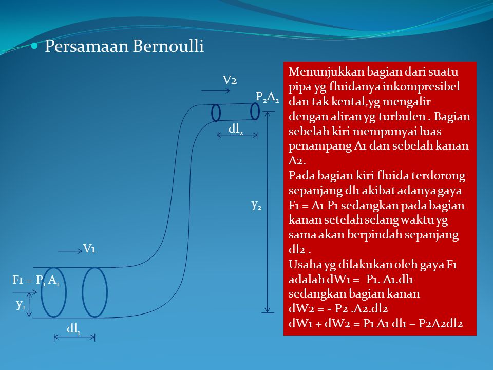 Persamaan Bernoulli F1 = P 1 A 1 V1 V2 P2A2P2A2 dl 1 dl 2 y1y1 y2y2 Menunjukkan bagian dari suatu pipa yg fluidanya inkompresibel dan tak kental,yg mengalir dengan aliran yg turbulen.