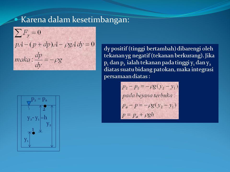 Karena dalam kesetimbangan: y1y1 y2y2 y 2 - y 1 =h p 2 = p a 1 2 dy positif (tinggi bertambah) dibarengi oleh tekanan yg negatif (tekanan berkurang).