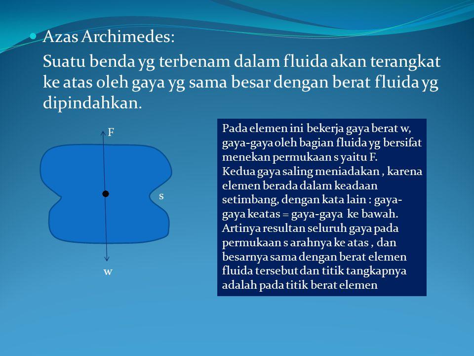 Azas Archimedes: Suatu benda yg terbenam dalam fluida akan terangkat ke atas oleh gaya yg sama besar dengan berat fluida yg dipindahkan.
