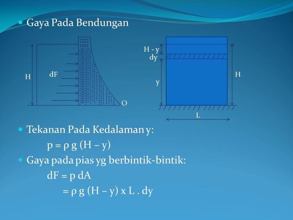 Gaya total ialah: Momen gaya dF terhadap sumbu lewat O ialah: dГ= y dF = ρ g L y (H – y)dy Momen gaya terhadap O ialah : Jika H ialah tinggi diatas O, dimana gaya total F seharusnya bekerja untuk menghasilkan momen gaya ini: Jadi garis kerja gaya resultan itu berada di 1/3 dari dalamnya air terhitung dari O atau 2/3 dalamnya air terhitung dari permukaannya