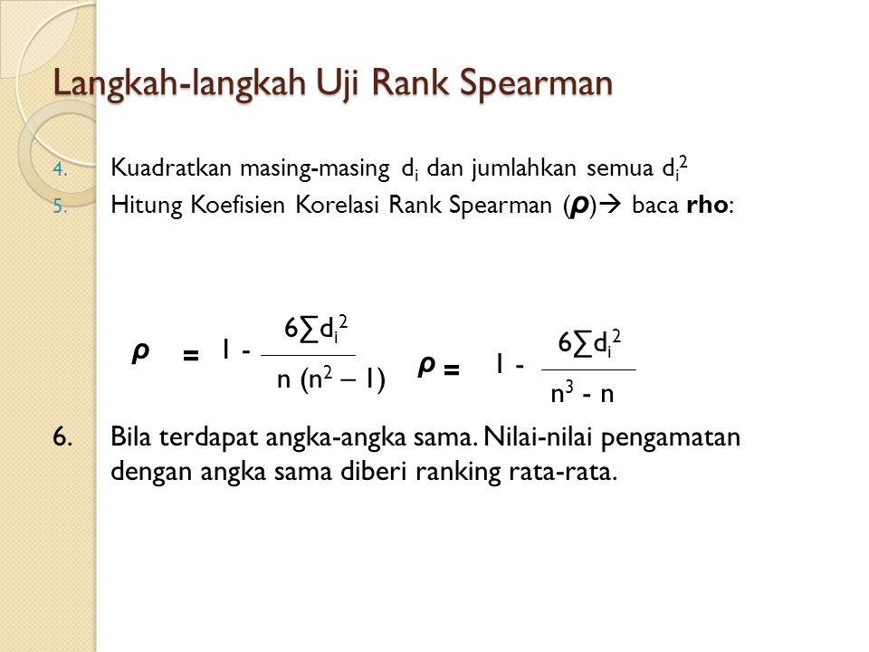 Langkah-langkah Uji Rank Spearman 4. Kuadratkan masing-masing d i dan jumlahkan semua d i 2 5. Hitung Koefisien Korelasi Rank Spearman ( ρ )  baca rh