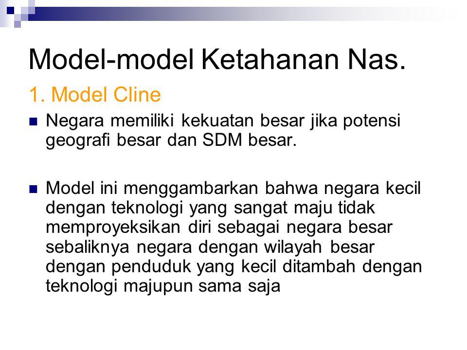 Model-model Ketahanan Nas.1.