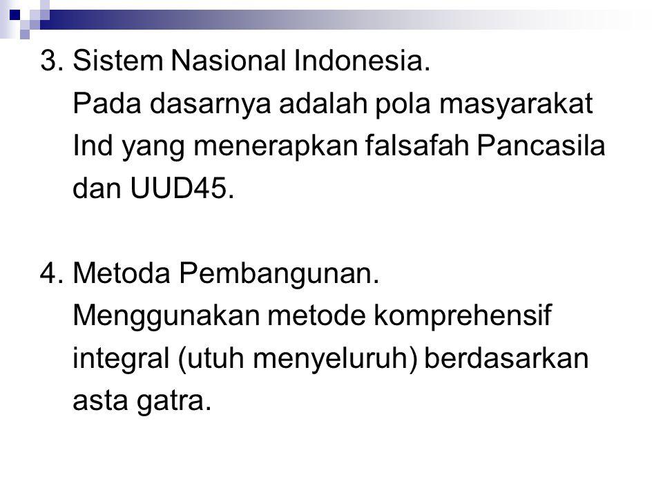3.Sistem Nasional Indonesia.
