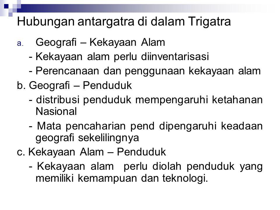 Hubungan antargatra di dalam Trigatra a.