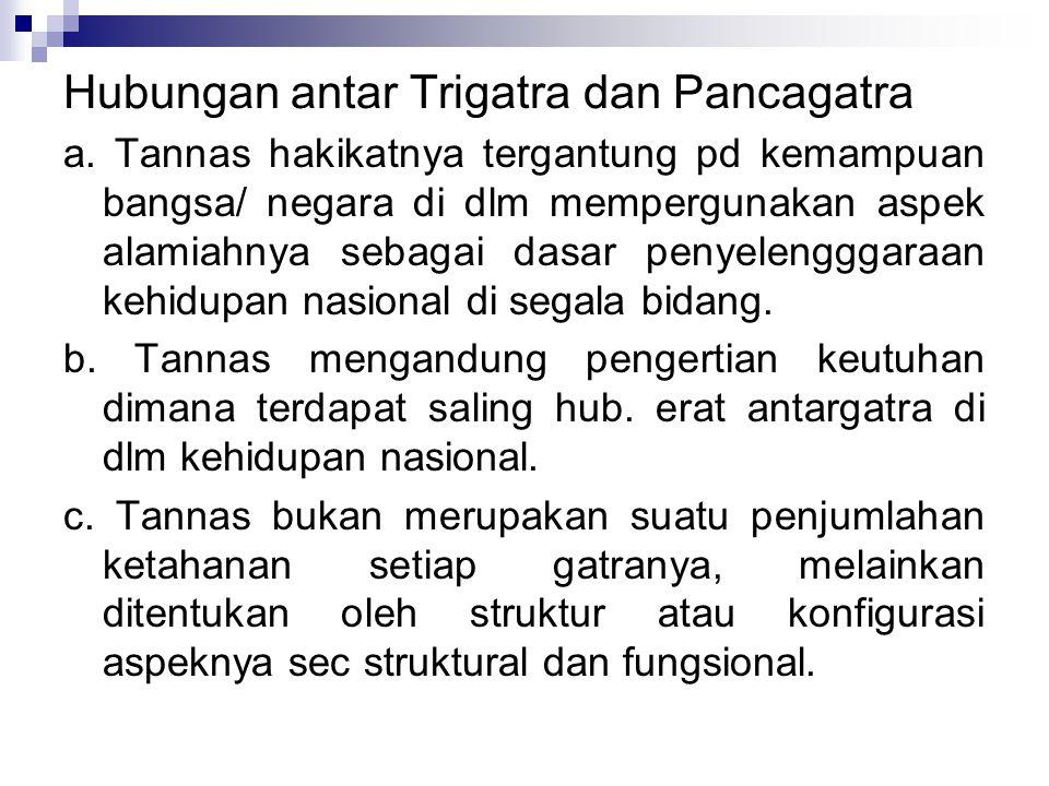 Hubungan antar Trigatra dan Pancagatra a.