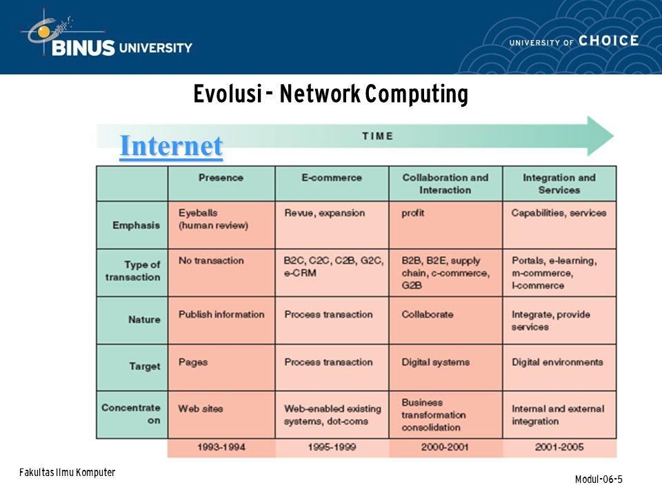 Fakultas Ilmu Komputer Modul-06-5 Evolusi - Network Computing Internet