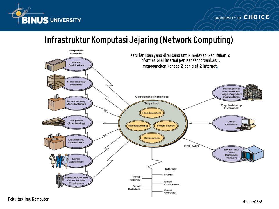 Fakultas Ilmu Komputer Modul-06-8 Infrastruktur Komputasi Jejaring (Network Computing).