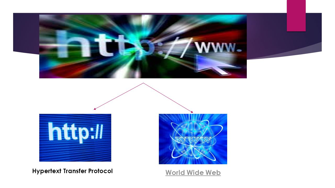 Hypertext Transfer Protocol World Wide Web