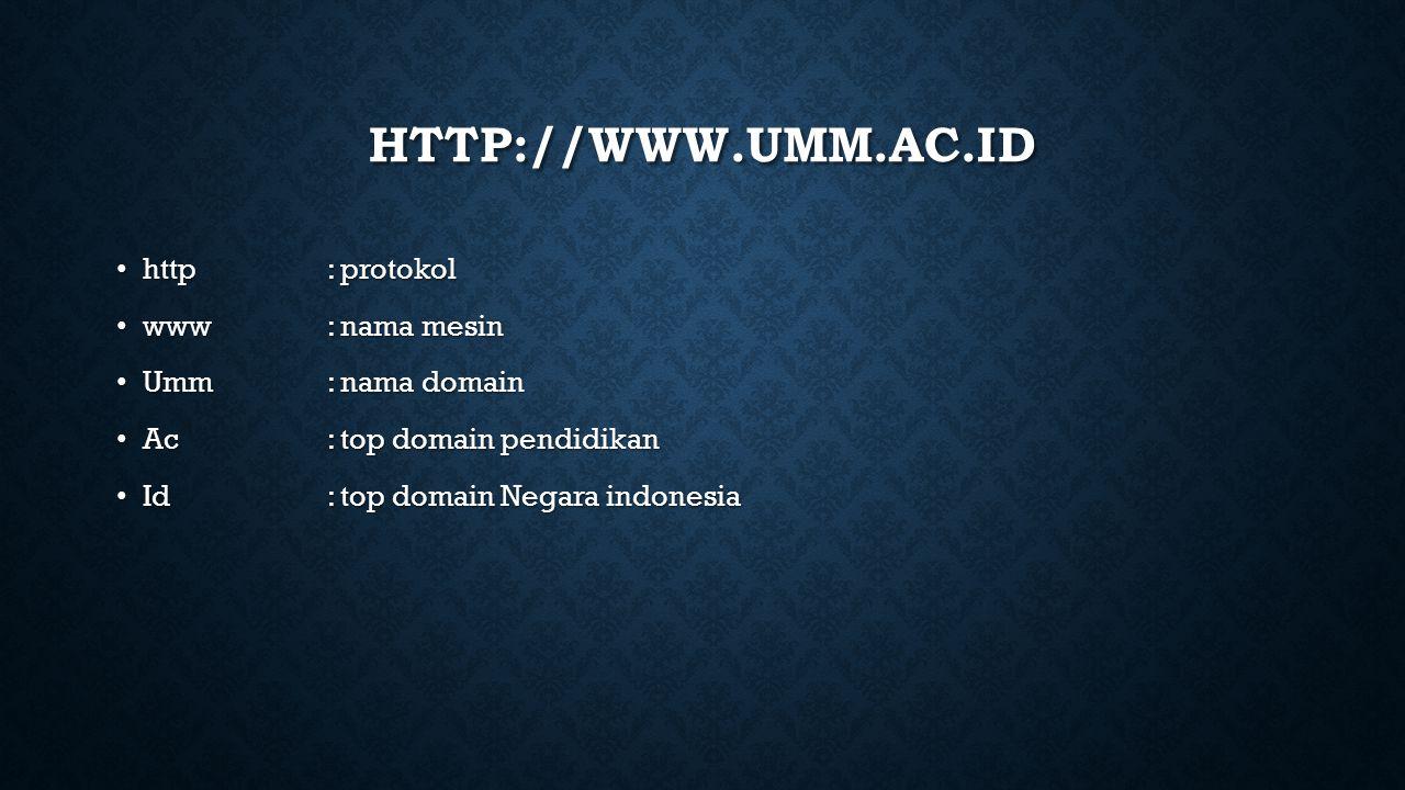 HTTP://WWW.UMM.AC.ID http: protokol http: protokol www: nama mesin www: nama mesin Umm: nama domain Umm: nama domain Ac: top domain pendidikan Ac: top