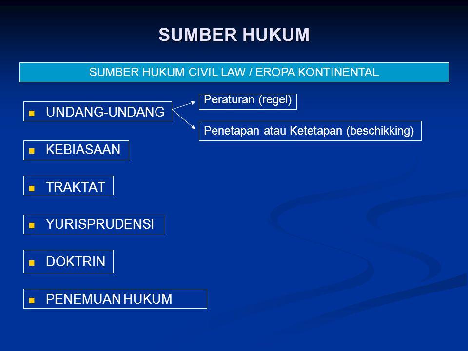 SUMBER HUKUM Sumber Hukum Materiil merupakan faktor yang membantu pembentukan hukum, antara lain : kekuatan politik, situasi sosial ekonomi dsb. Sumbe