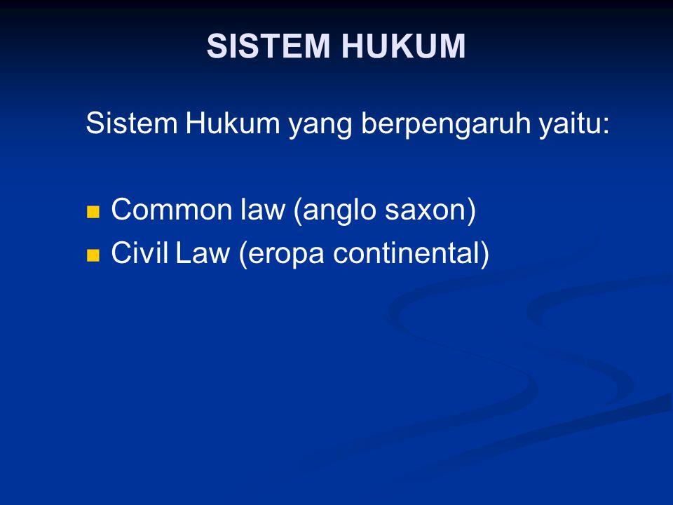 ISI KAIDAH HUKUM PERINTAHPERINTAH Harus dijalankan, merupakan keharusan. Contoh: pasal 1 UU 1/1974 tentang Perkawinan. (Perkawinan dan tujuannya berda
