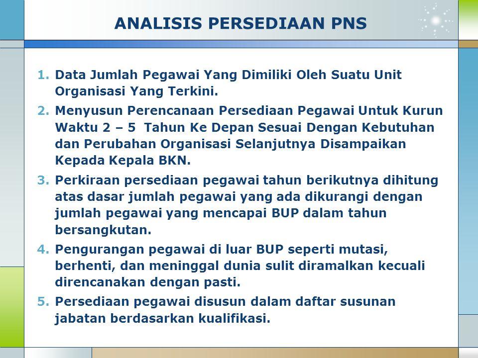 ANALISIS PERSEDIAAN PNS 1.Data Jumlah Pegawai Yang Dimiliki Oleh Suatu Unit Organisasi Yang Terkini. 2.Menyusun Perencanaan Persediaan Pegawai Untuk K