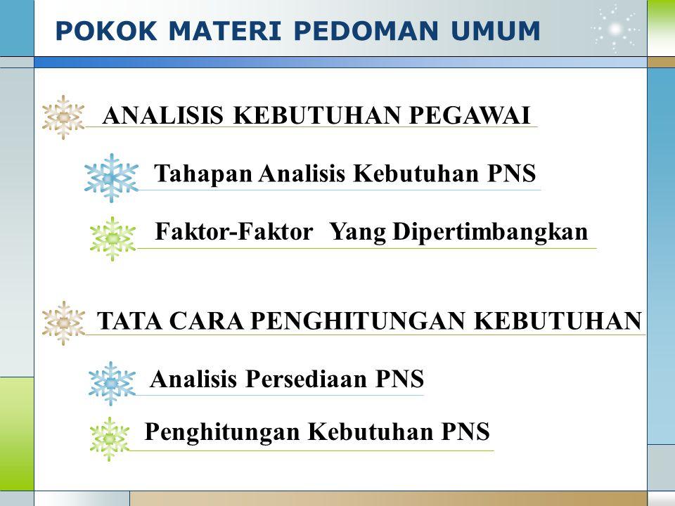 Penghitungan Kebutuhan Jabatan Fungsional Pada Instansi Daerah Jenis JabatanIndeks Kebutuhan Pegawai 1.