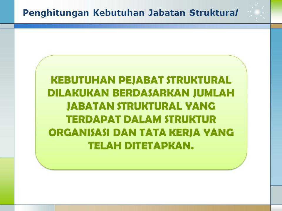 Penghitungan Kebutuhan Jabatan Struktural KEBUTUHAN PEJABAT STRUKTURAL DILAKUKAN BERDASARKAN JUMLAH JABATAN STRUKTURAL YANG TERDAPAT DALAM STRUKTUR OR