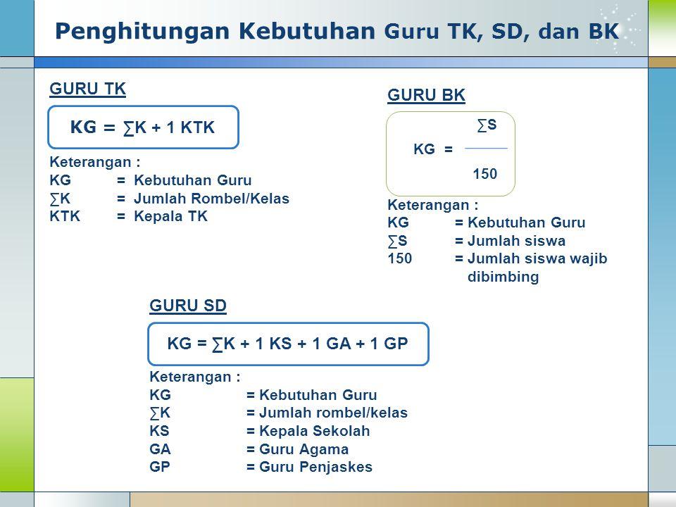 Penghitungan Kebutuhan Guru TK, SD, dan BK GURU TK Keterangan : KG = Kebutuhan Guru ∑K= Jumlah Rombel/Kelas KTK= Kepala TK KG = ∑K + 1 KTK KG = ∑K + 1