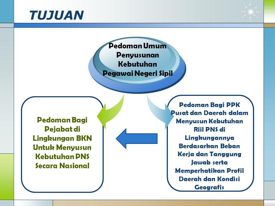 TUJUAN Pedoman Bagi Pejabat di Lingkungan BKN Untuk Menyusun Kebutuhan PNS Secara Nasional Pedoman Bagi PPK Pusat dan Daerah dalam Menyusun Kebutuhan
