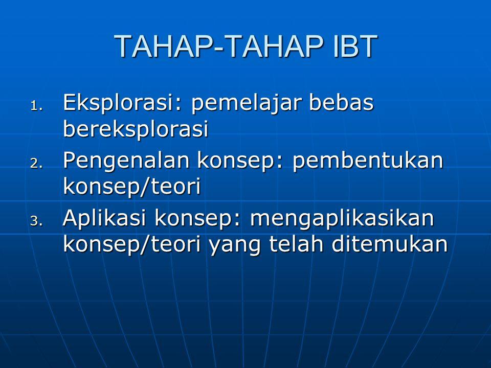 TAHAP-TAHAP IBT 1. Eksplorasi: pemelajar bebas bereksplorasi 2.