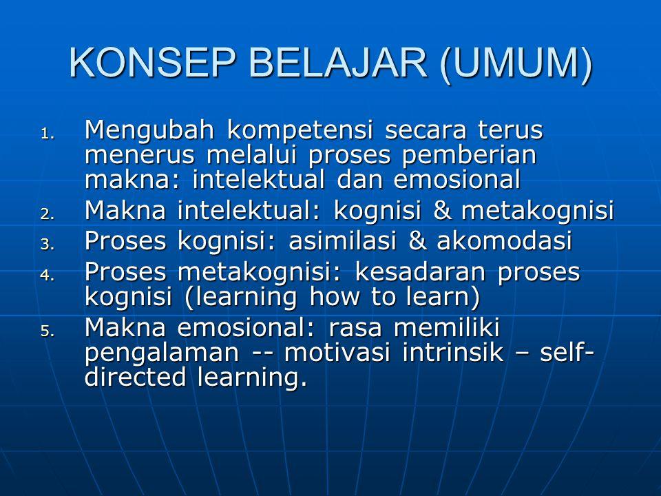 KONSEP BELAJAR (UMUM) 1. Mengubah kompetensi secara terus menerus melalui proses pemberian makna: intelektual dan emosional 2. Makna intelektual: kogn