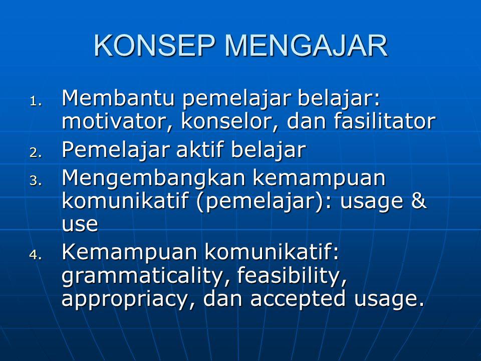 KONSEP MENGAJAR 1. Membantu pemelajar belajar: motivator, konselor, dan fasilitator 2. Pemelajar aktif belajar 3. Mengembangkan kemampuan komunikatif