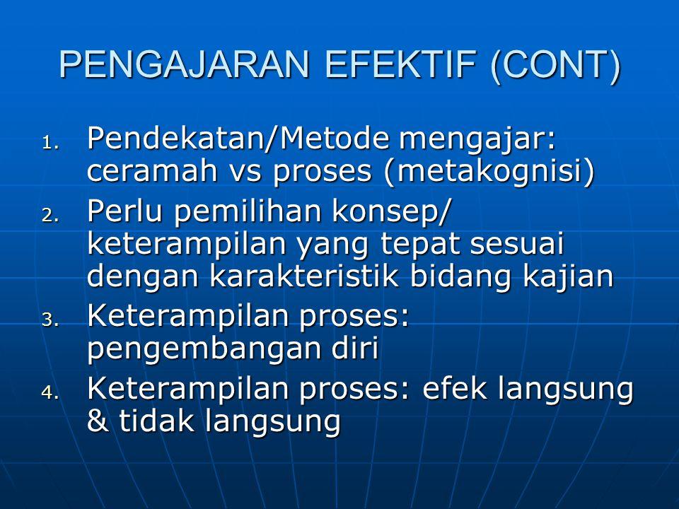 PENGAJARAN EFEKTIF (CONT) 1. Pendekatan/Metode mengajar: ceramah vs proses (metakognisi) 2. Perlu pemilihan konsep/ keterampilan yang tepat sesuai den